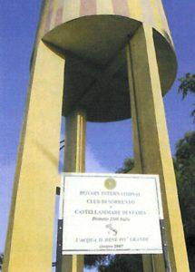 2007-08 : Conclusione del Progetto Togo